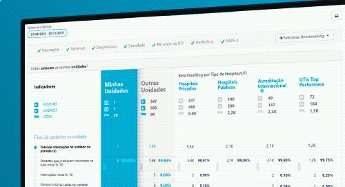 Com intermediação da FEC, Huap recebe sistema inteligente de gestão clínica para UTI
